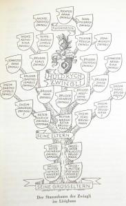 Zwingli's family tree